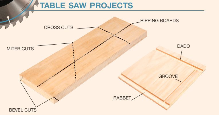 Table saw projects