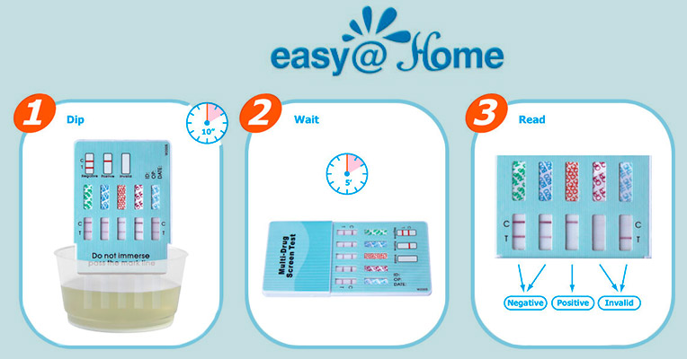 Advantages of Easy@Home 5-Panel