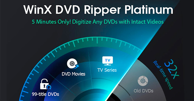 How fast you can copy with WinX DVD Ripper Platinum