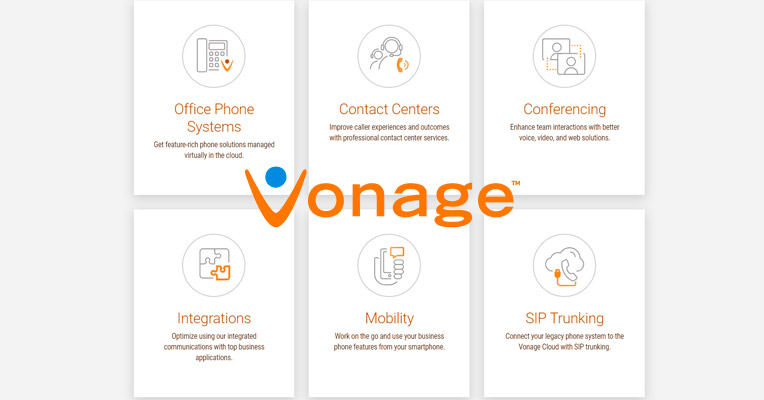 Vonage features