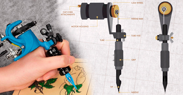 Rotary tattoo machine diagram