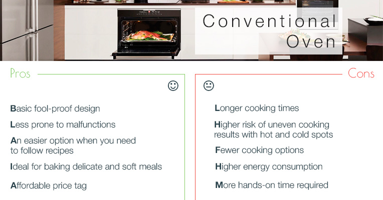 Benefits and Drawbacks of Conventional Ovens