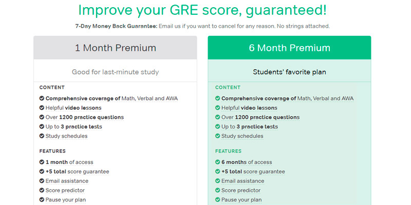 Review of Magoosh Online GRE Prep & Practice