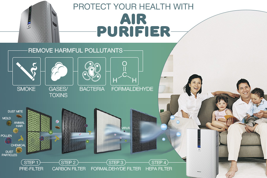 Comparison of Air Purifiers