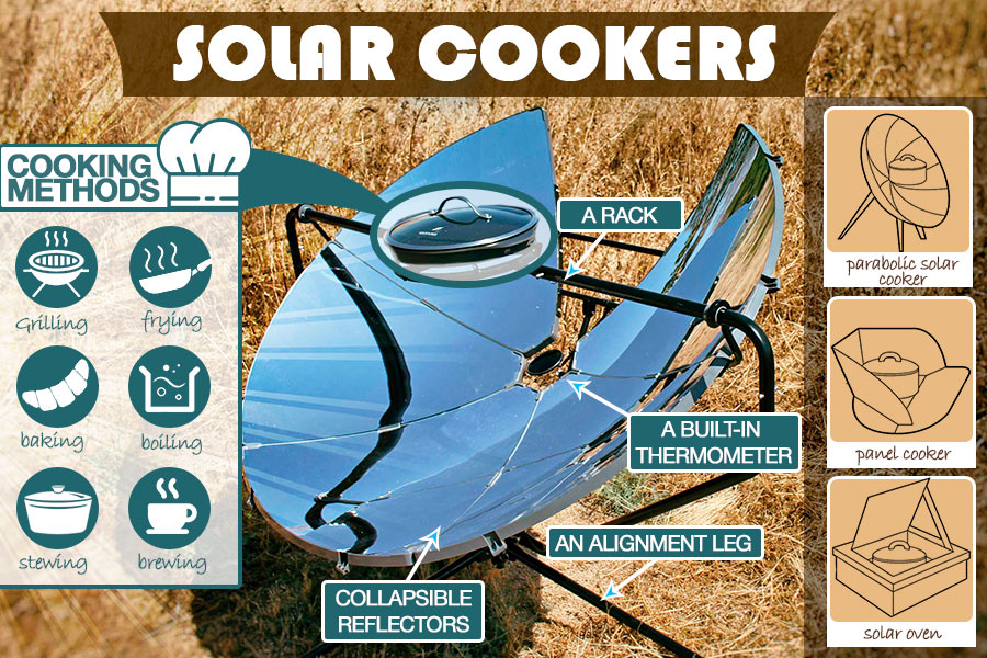 Comparison of  Solar Cookers