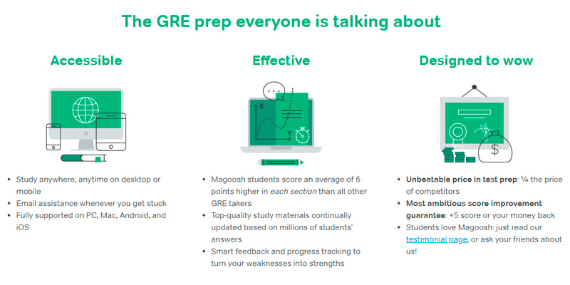Magoosh Online GRE Prep & Practice in the use