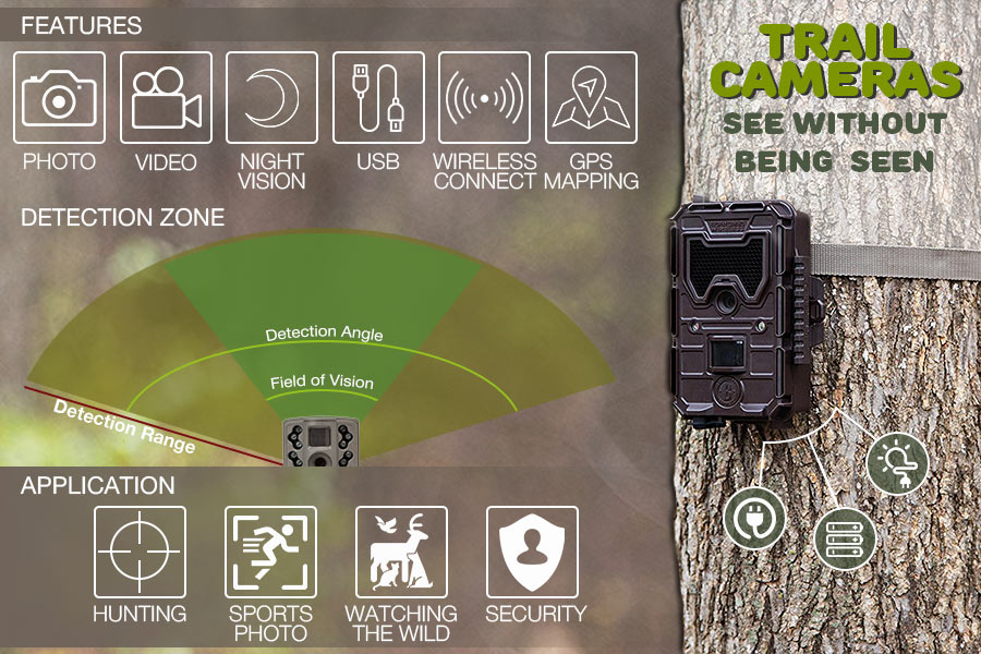 Comparison of Trail Cameras