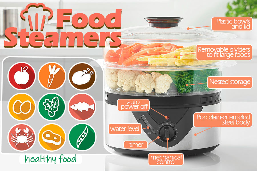 Comparison of Food Steamers