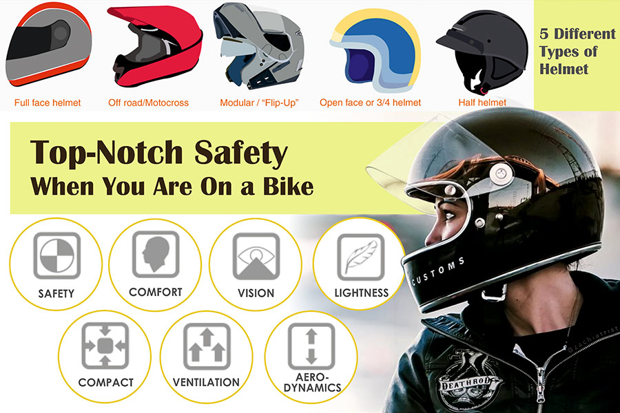 Comparison of Motorcycle Helmets to Ensure Your Safety