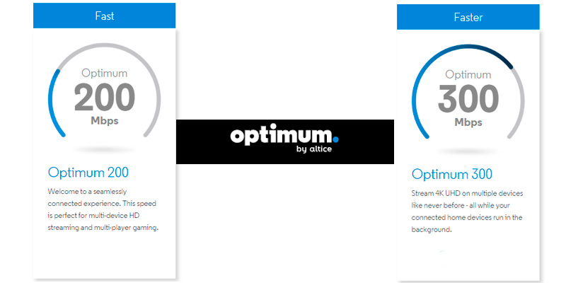 Optimum Internet Provider: TV, Internet, WiFi and Streaming Apps All In One in the use