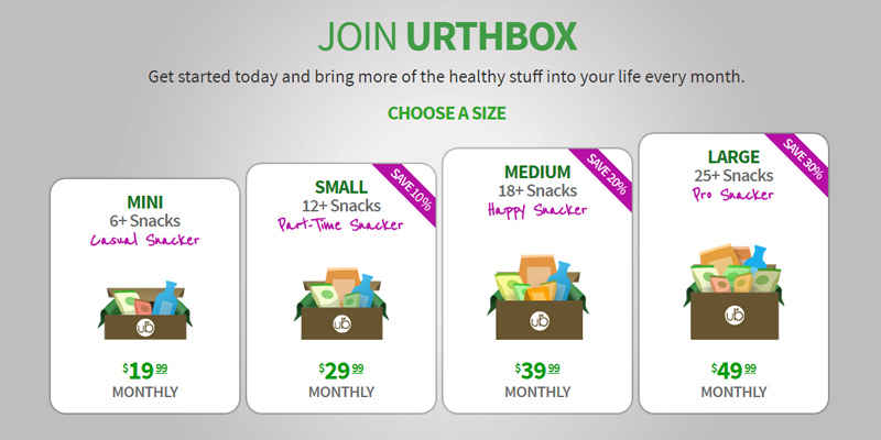 Urthbox Food Delivery in the use