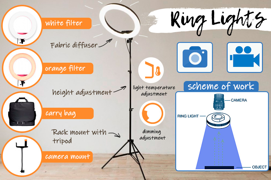 Comparison of LED Ring Lights for Makeup Photography