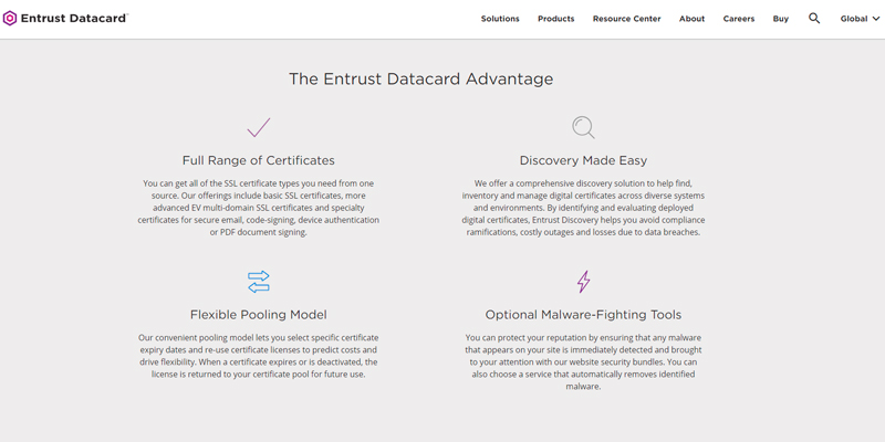Entrust Datacard SSL Certificates in the use