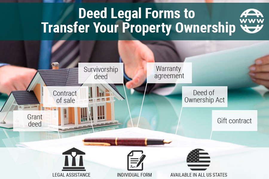 Comparison of Deed Legal Forms to Transfer Your Property Ownership