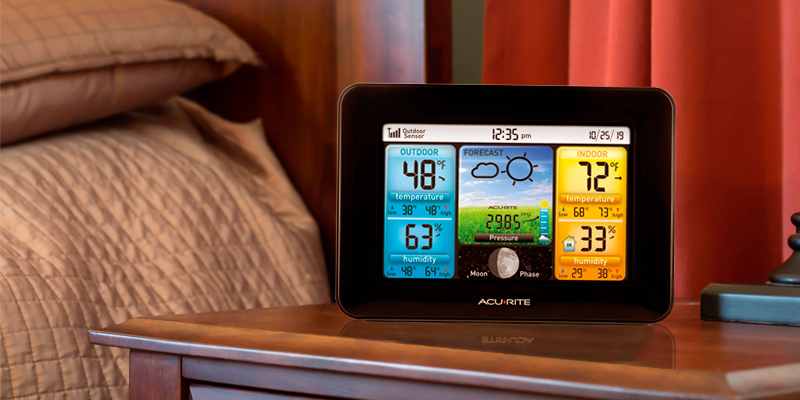 Review of AcuRite 02077 Weather Station Forecaster