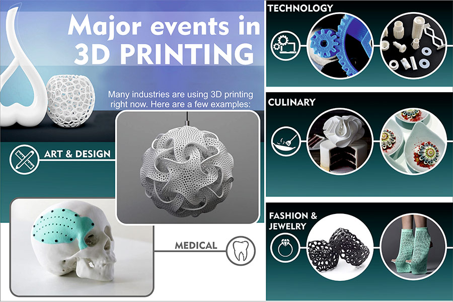 Comparison of 3D Printers for Materialization of Your Thoughts