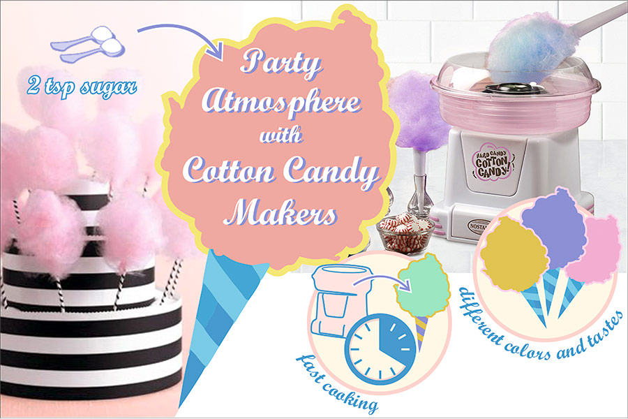 Comparison of Cotton Candy Makers