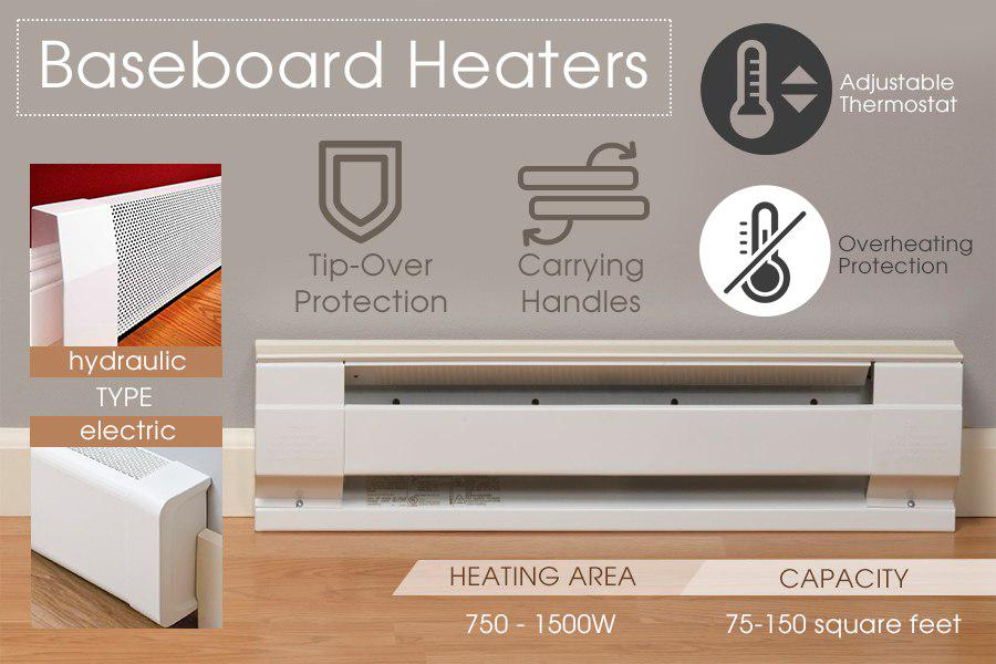 Comparison of Baseboard Heaters