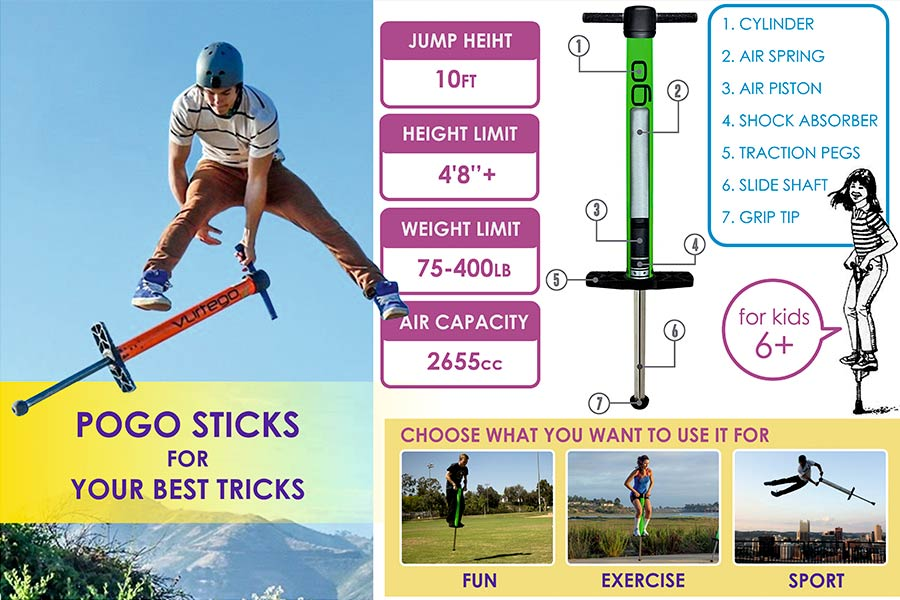 Comparison of Pogo Sticks to Jump off the Ground in the Air