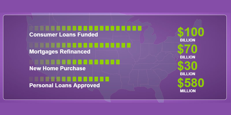 Review of loanDepot Personal Loans Service