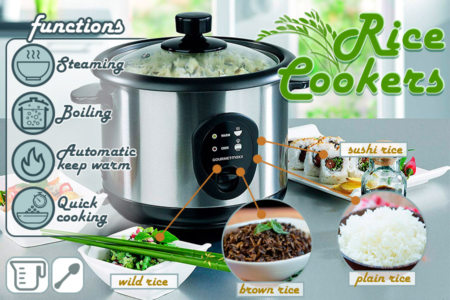 Comparison of Rice Cookers