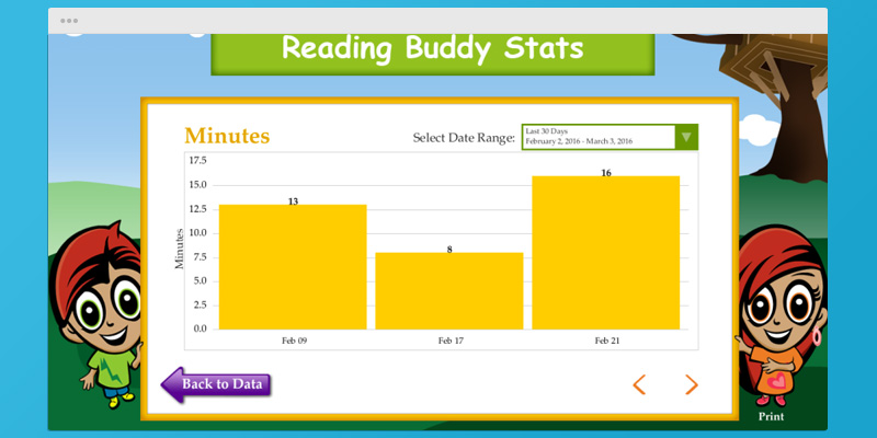 Detailed review of ReadingBuddy Fast Redaing Software