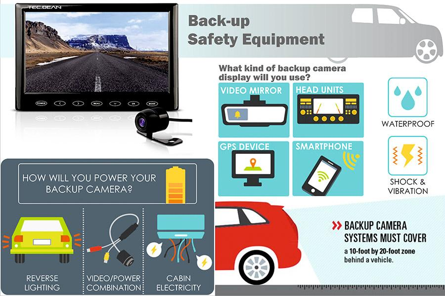 Comparison of Wireless and Corded Backup Cameras for a Car