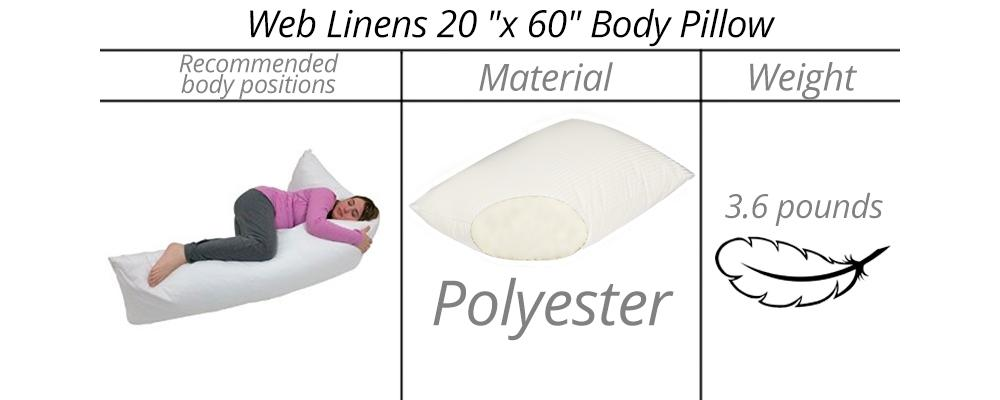 Web Linens 142035 Multi-position application