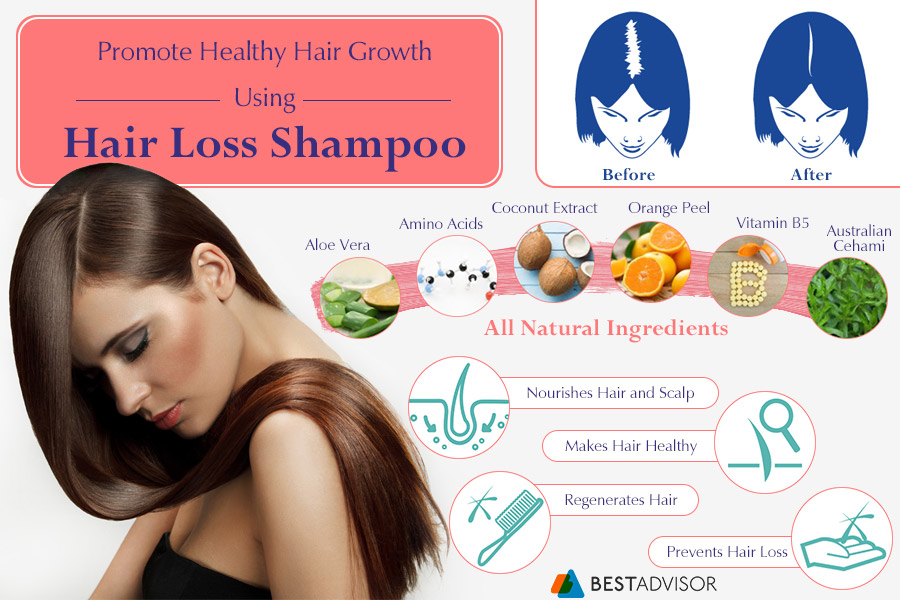 Comparison of Hair Loss Shampoos