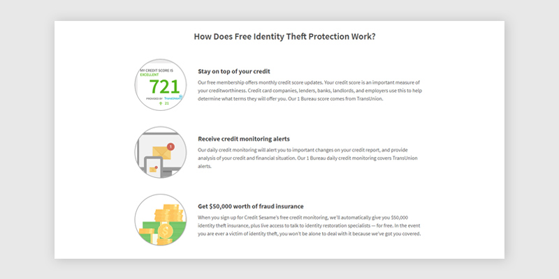 Credit Sesame Free Identity Theft Protection in the use