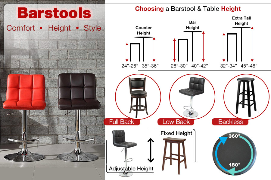 Comparison of Barstools for Your Kitchen and Home Bar