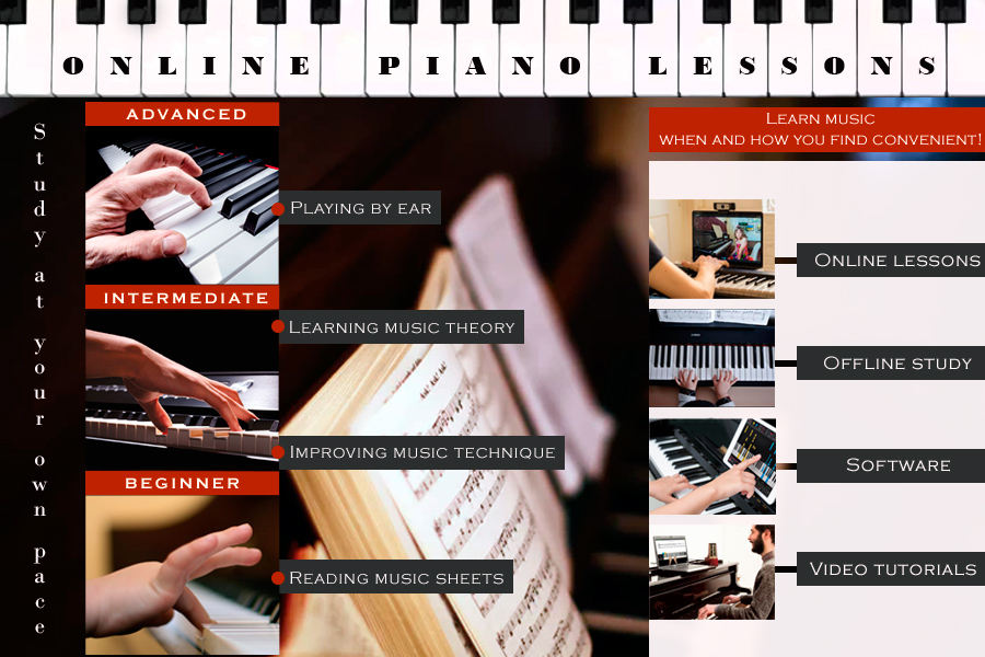 Comparison of Online Piano Lessons