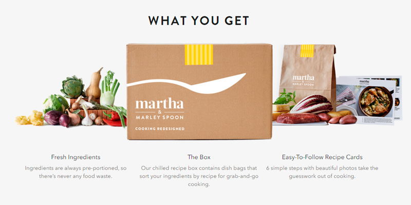 Review of Martha & Marley Spoon Healthy Food Service