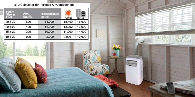 Koldfront PAC802W Portable Air Conditioner application