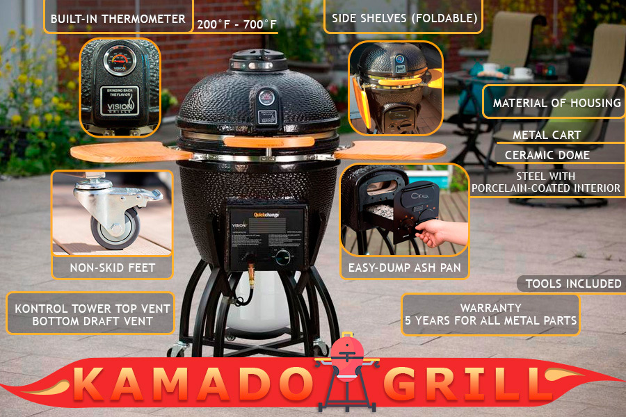 Comparison of Kamado Grills for True Grilling Addicts