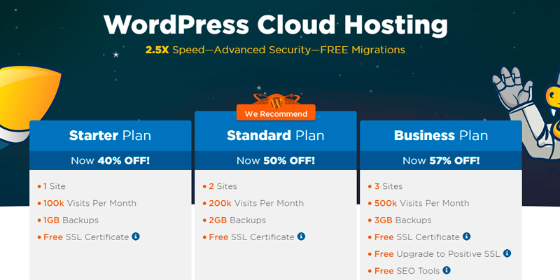 HostGator Premium WordPress Hosting in the use