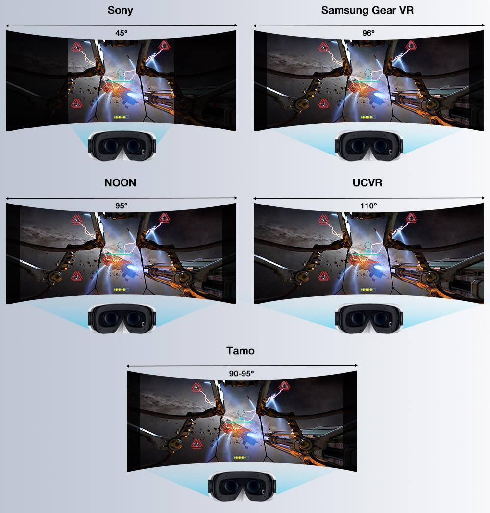 Detailed review of Tamo Virtual Reality 3D Headsets