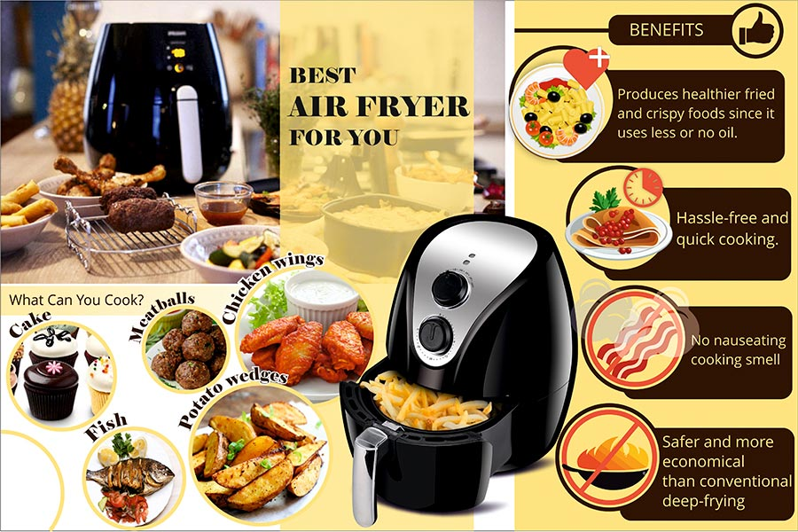 Comparison of Air Fryers