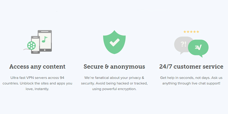 Review of Express VPN Hight-Speed, Secure and Anonymous Service