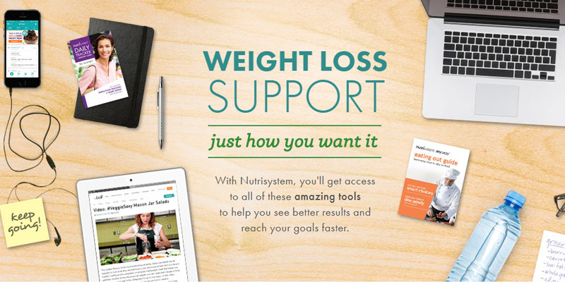 Nutrisystem Online Diet Service application