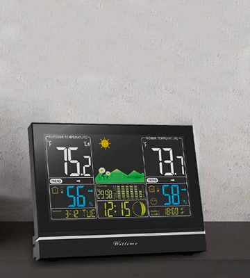 Review of Wittime 2076 Wireless Weather Forecast