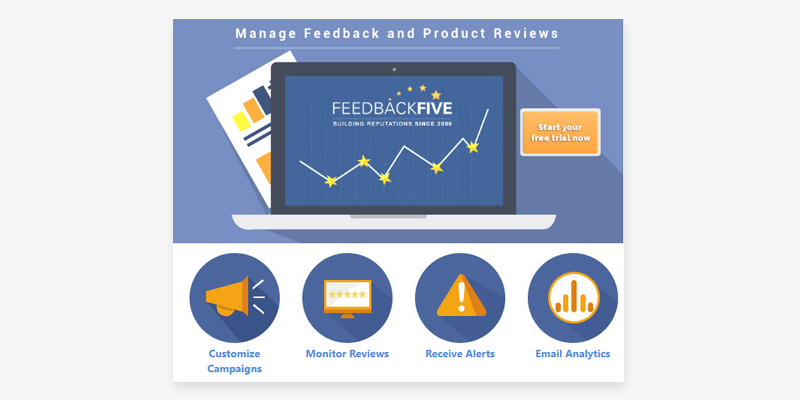 Detailed review of FeedbackFive Software for Manage Feedback and Product Reviews