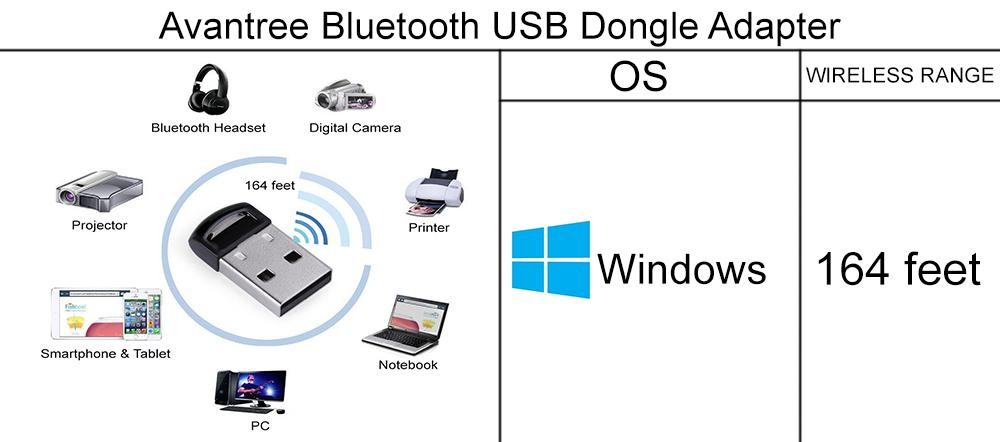 Detailed review of Avantree Bluetooth USB Dongle Adapter