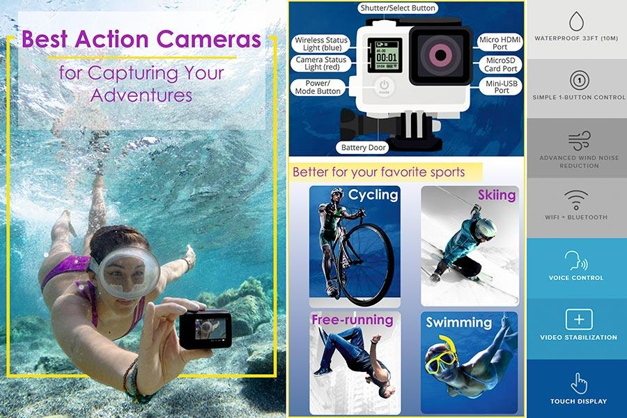 Comparison of Action Sports Cameras for Adventure Kit