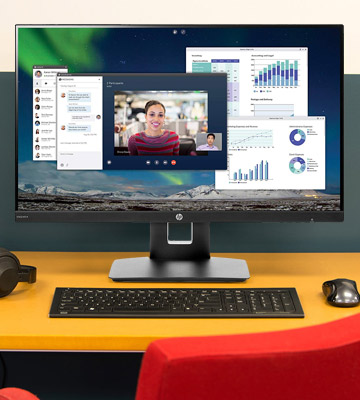 Review of HP VH240a 23.8-inch IPS Monitor (FullHD, 60Hz, Built-in Speakers)