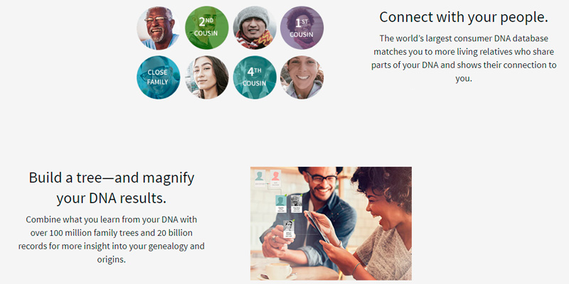 Detailed review of Ancestry DNA Tests for Ethnicity
