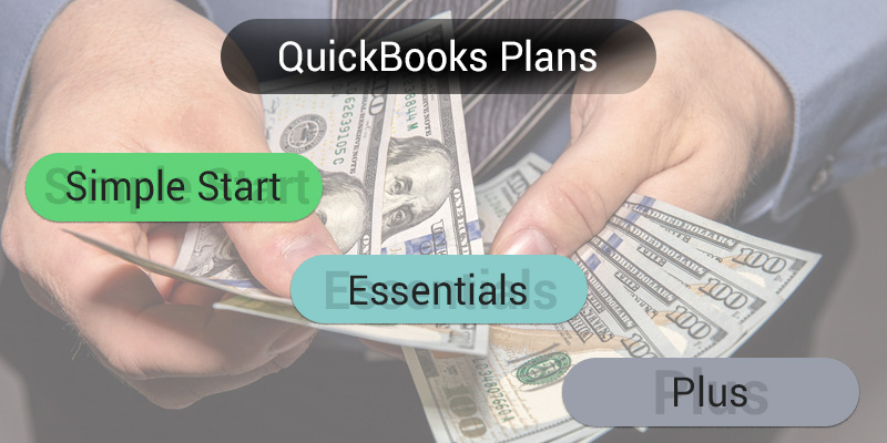 Intuit QuickBooks Online application