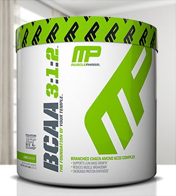 Review of MusclePharm PH163x Post Workout Recovery Drink