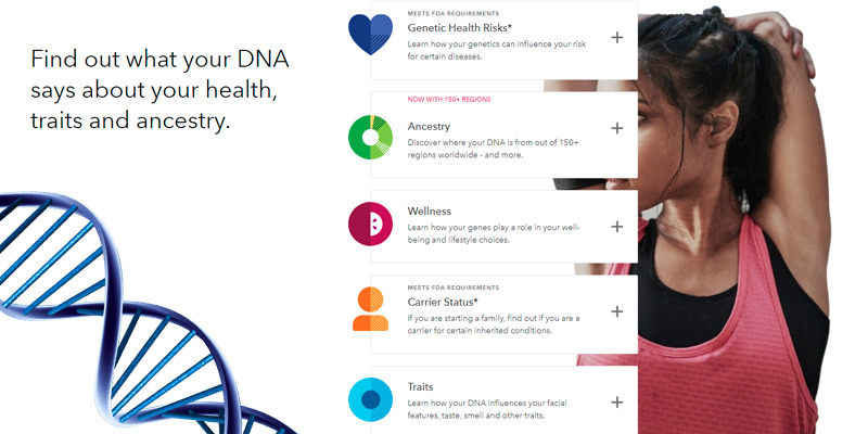 Detailed review of 23andMe DNA Genetic Testing & Analysis