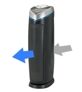 Germ Guardian AC4825 3-in-1 Air Cleaning System with True HEPA Filter